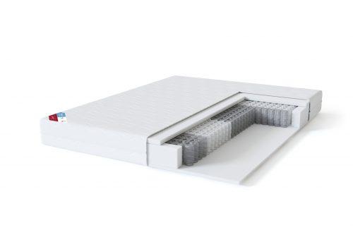 Sleepwell sarja BLUE pocket-vedrustusega vedrumadrats mõõtudega 160x200